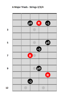 Triads - 234