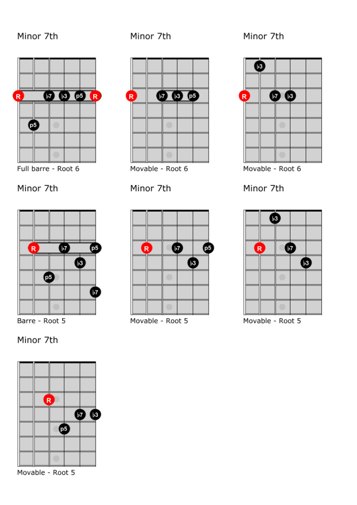 Minor 7th chords, favorite voicings.